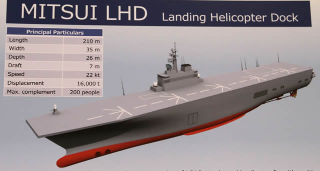 MAST Asia 2017: Mitsui Unveiled a New LHD Amphibious Assault Ship Concept