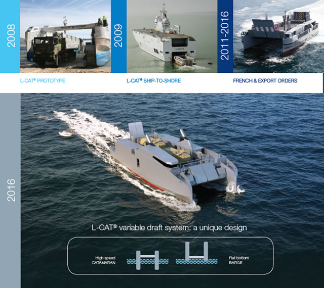 CNIM L CAT Shore to Shore Landing Catamaran Craft design