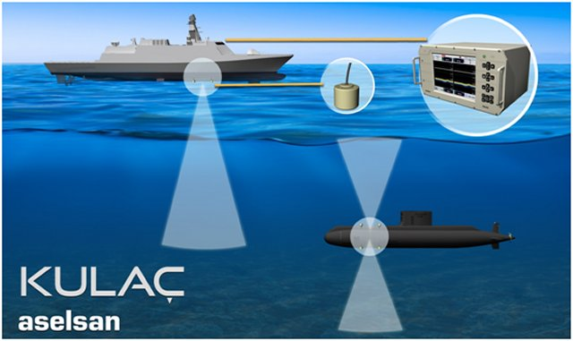 ASELSAN has conducted its first underwater acoustic system export to Indonesian Navy with KULAC Echosounder System (depth measurement equipment) that has been indigenously developed by ASELSAN and integrated into Turkish Submarines already.