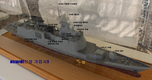 The scale model of the Incheon class frigate Batch II was unveiled by DSME in the 63rd anniversary festival of the Incheon landing operation in the Korean War. Key updates of the Batch II over the ASW-focused Batch I include VLS and full electric propulsion system, as well as a larger hangar that can accomodate a 10-ton helicopter (Batch-I has hangar for lighter helicopters like AW159).
