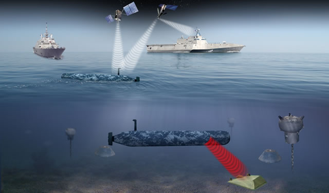 knifefish uuv general dynamics