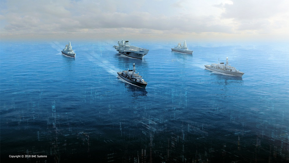 Thales BAE Systems CGI to offer EW Force Protection to the Royal Navy