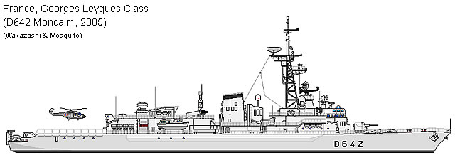 The Georges Leygues class anti-submarine destroyers (typed by French Navy as frégates anti-sous-marines type F 70 ASM or anti-submarine frigates) are primarily designed for anti-submarines warfare (ASW) missions and to provide escort to the French carrier battle group and SSBNs. Vessels of the class received upgrades to their combat systems which now make them capable warships for anti-surface warfare (ASuW) as well.