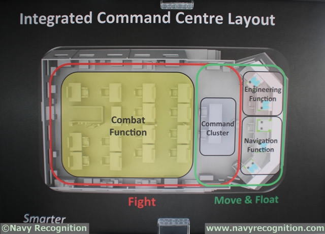 The LMVs are designed with an Integrated Command Centre