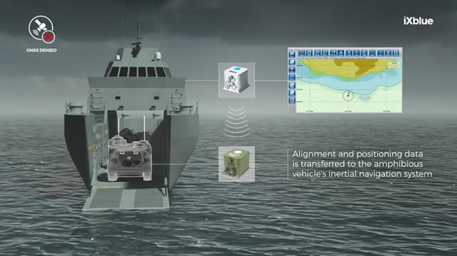 iXblue navigation solution amphib denied environment NAVDEX 2017