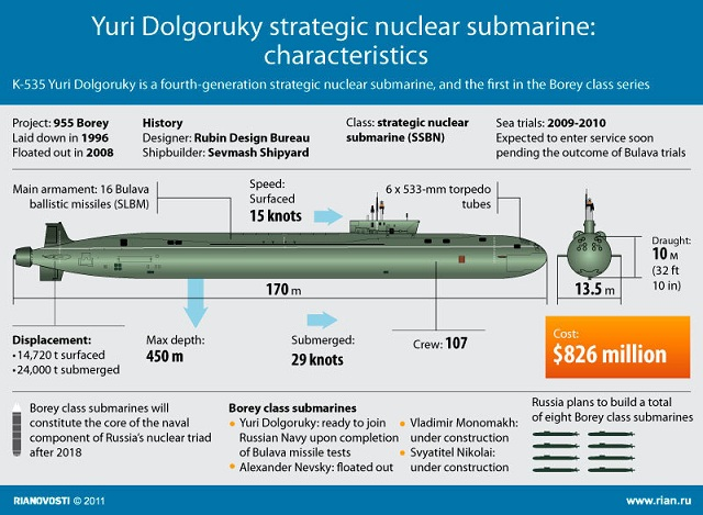The appearance of a new submarine, especially a nuclear-powered cruiser equipped with missiles, is always an outstanding event, since it represents the security of a country. How can one make it as invulnerable as possible and not too expensive at the same time? It turns out that it is not that hard: the submarine only needs to be outfitted with silent weapons.