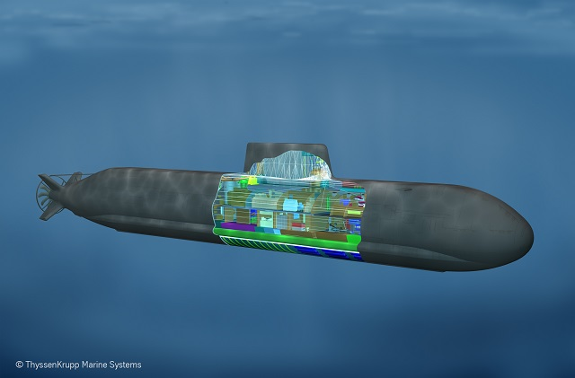 The HDW Class 216 Submarine is a long-range multi-mission two-deck fuel cell submarine with exceptional