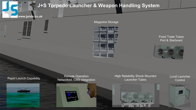 J+S Ltd is delighted to announce they have been successfully selected to supply the Torpedo Launcher System (TLS) for the new Royal Malaysian Navy Littoral Combat Ships being constructed by Boustead Naval Shipyard Sdn Bhd in Malaysia.
