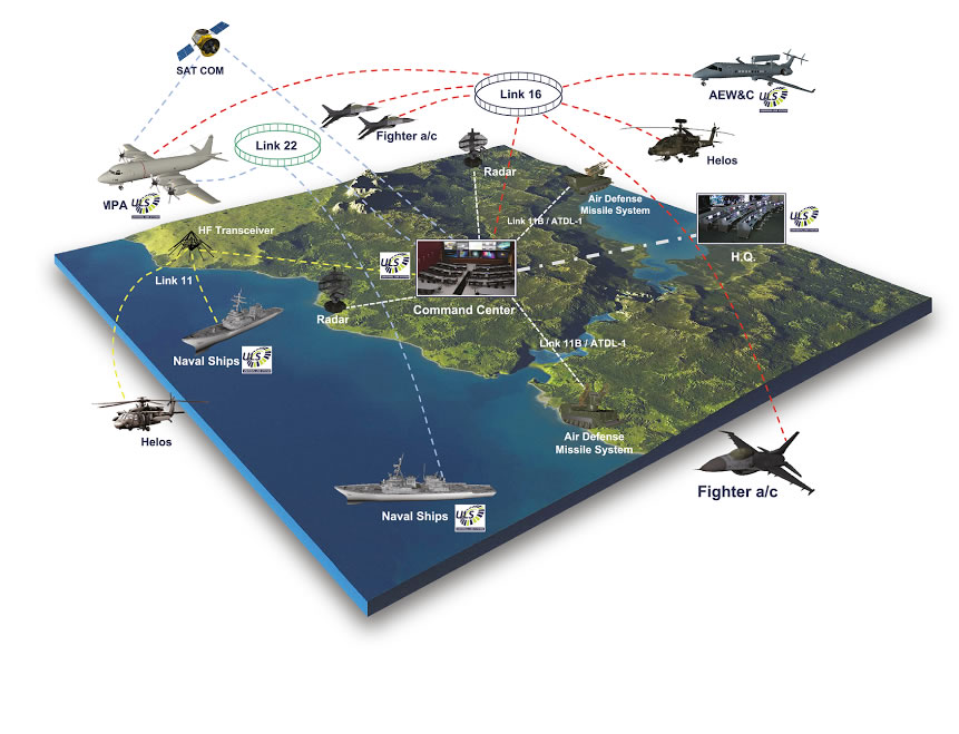 ISI HELLAS Delivers Link 22 Data Link Processor DLP to the Republic of Korea