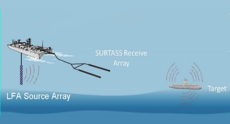 Russia Testing UUV to Tow Sonar Array for SURTASS Mission