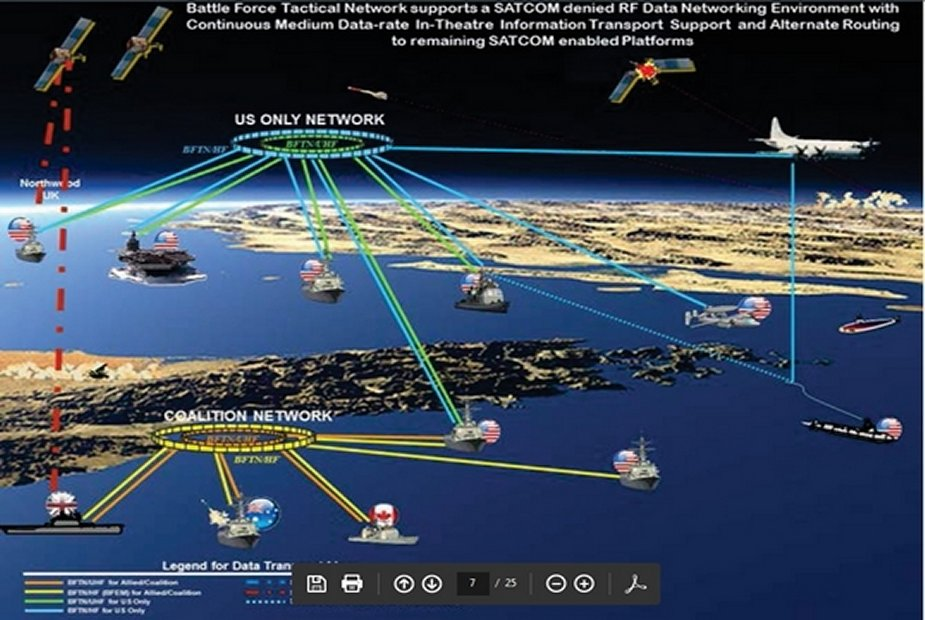 L3 awarded contract for Battle Force Tactical Network for US Navy