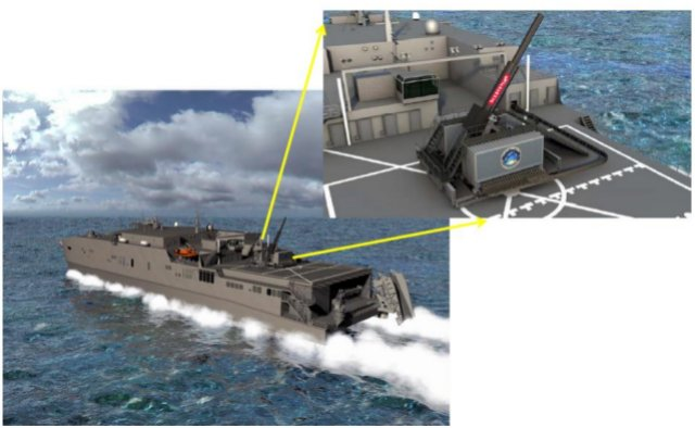 The U.S. Navy announced today at Sea-Air-Space it will fire it's first-ever Railgun at sea on the Eglin Air Force Base Maritime Test Range in late Summer of 2016 aboard JHSV5, USNS Trenton. The test will fire a GPS-Guided Hypervelocity Projectile from a Railgun at a fixed over-the horizon target. Further, it will validate system performance models for a dynamic Railgun. US Navy selected the BAE Systems' solution to perform this first at-sea firing test.