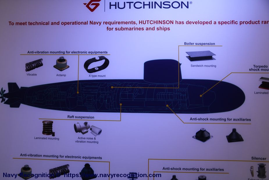 Hutchinson STRACTIVE active noise and vibration control system for submarines and ships Euronaval 2018